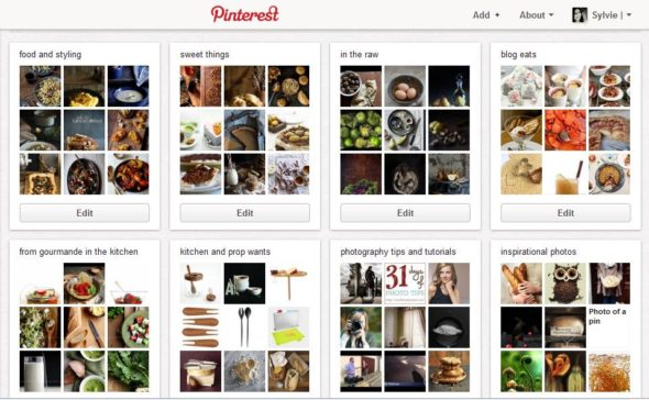Gourmande in the Kitchen Pinterest Boards